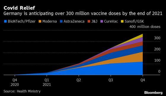 Germany Plans to Expand Coronavirus Vaccinations to Children