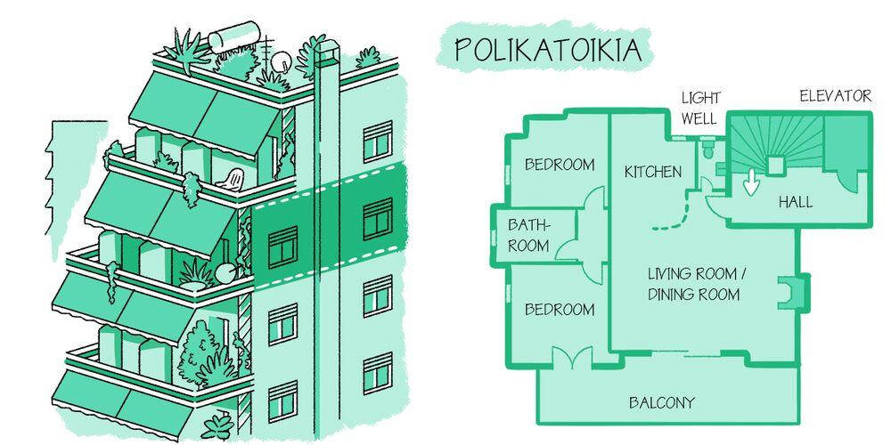 Typical Facade and Floorplan of an Athens Polikatoikia