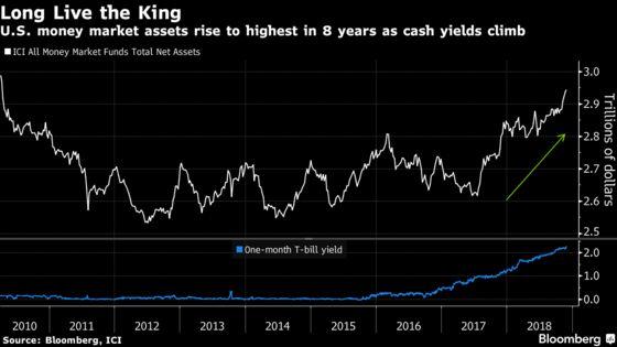 Big Bull Calls for Markets at Year-end Now Look Less Crazy