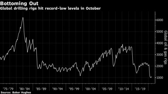Oil's Hired Hands See Spending Recovery Everywhere But Home