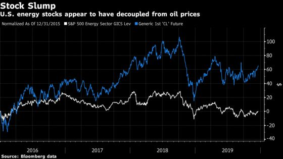 The Great Decoupling of Energy Stocks From Oil Creates Carnage