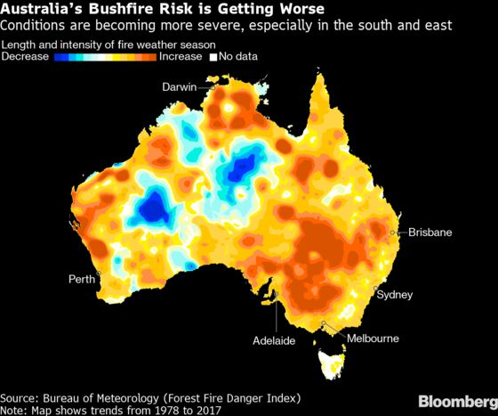 Devastating Fires Fail to Shake Australia Climate Change Inertia