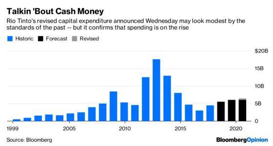 Why Shareholders Aren't Loving Rio Tinto's Cash Machine