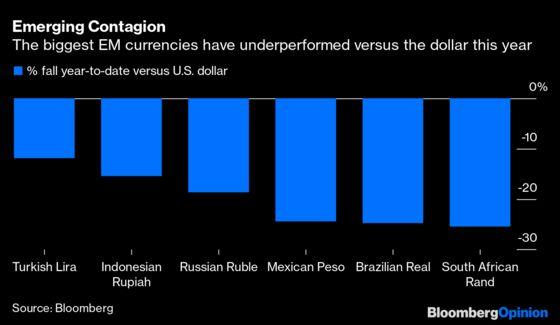 Emerging Markets Are Peering Over the Precipice